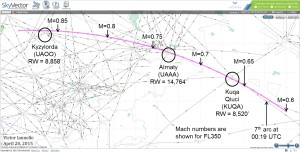 Figure 2. Airports close to the 7th arc.