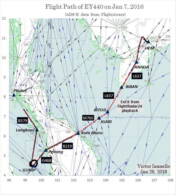 EY440 Flight Path w data